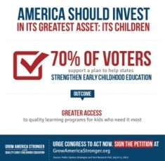 America Should Invest In Its Greatest Asset: Its Children